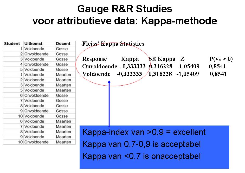 Figuur 8 Unit Meetsysteemanalyse